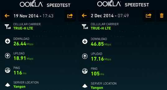 truemove 4g speed