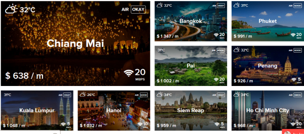 Cost of living in Chiang Mai Thailand